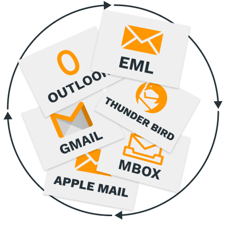 Migrate outlook